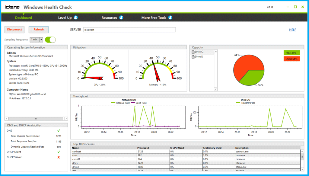 Free Tool Windows Health Check | uptime software